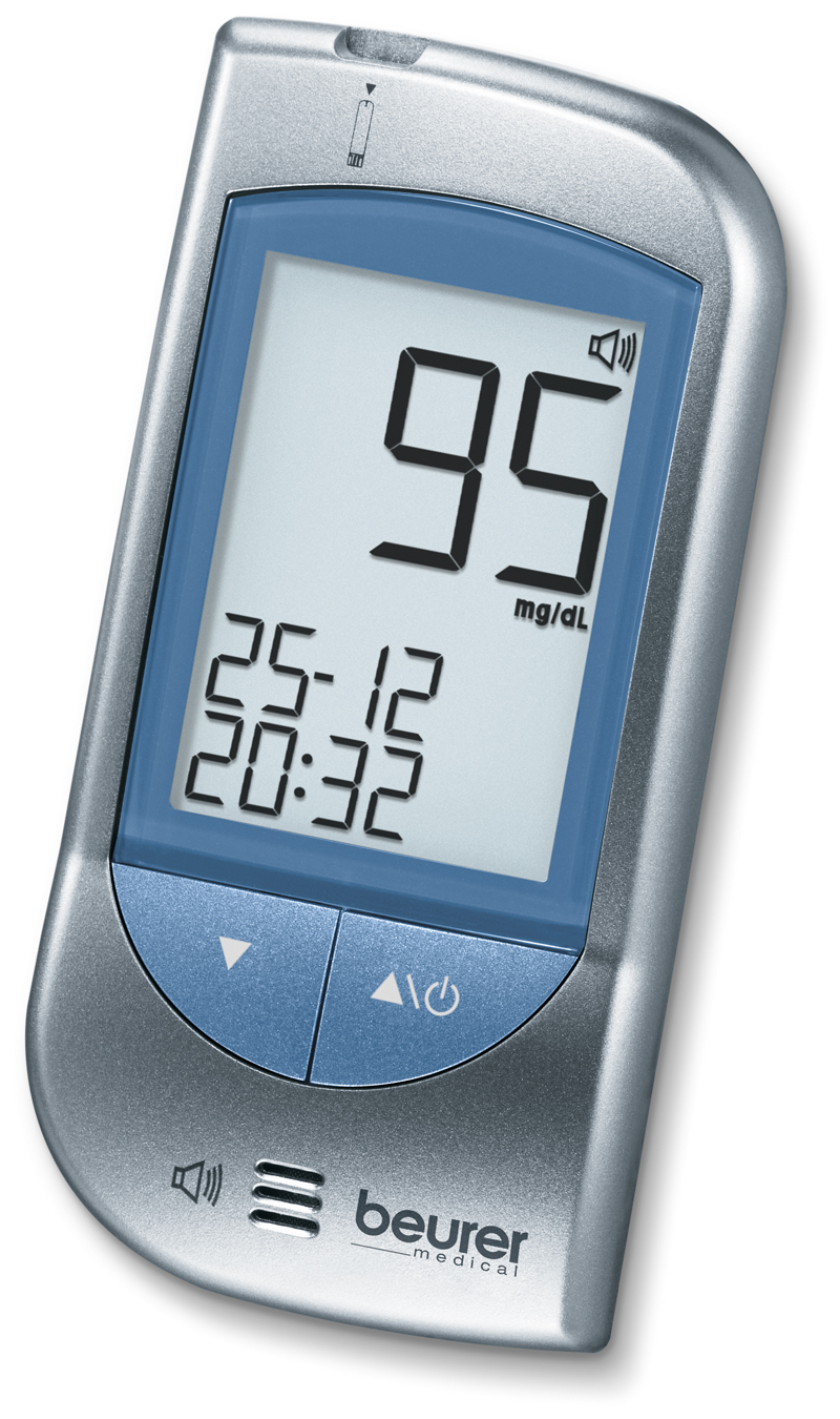 Blood Glucose Monitoring System: Type GL 34