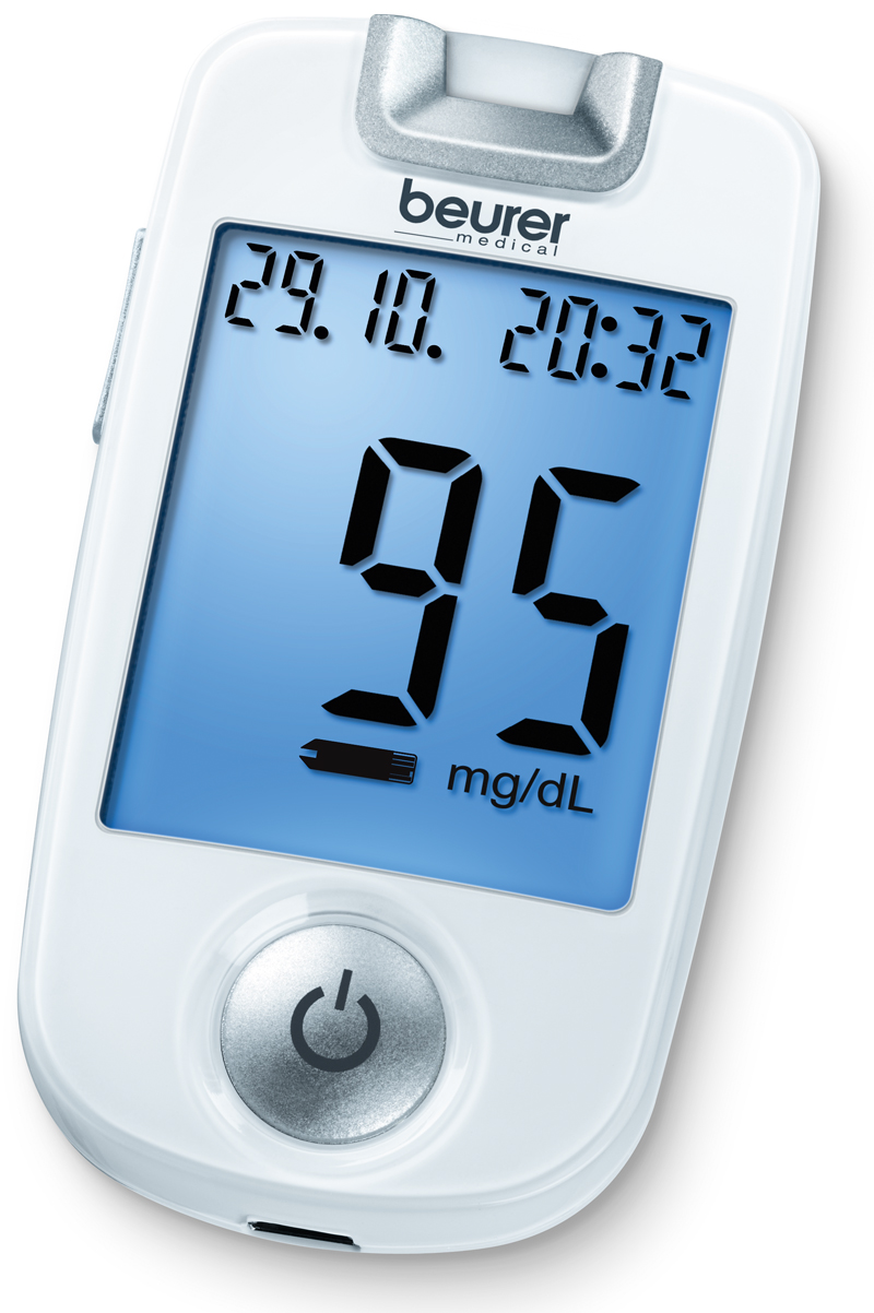 Blood Glucose Monitoring System: Type GL 40