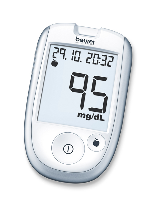 Blood Glucose Monitoring System: Type GL 42